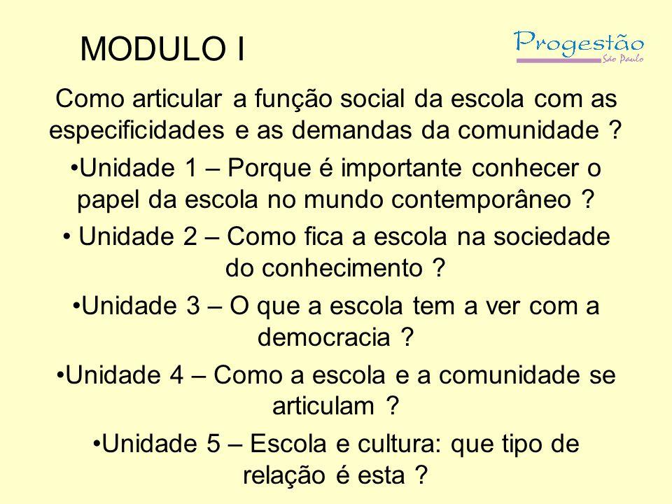 MODULO II Como promover, articular e envolver a ação das pessoas no processo de gestão escolar .