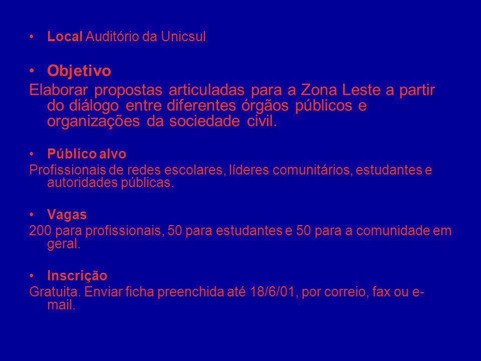 Local Auditório da Unicsul Objetivo Elaborar propostas articuladas para a Zona Leste a partir do diálogo entre diferentes órgãos públicos e organizaçõ