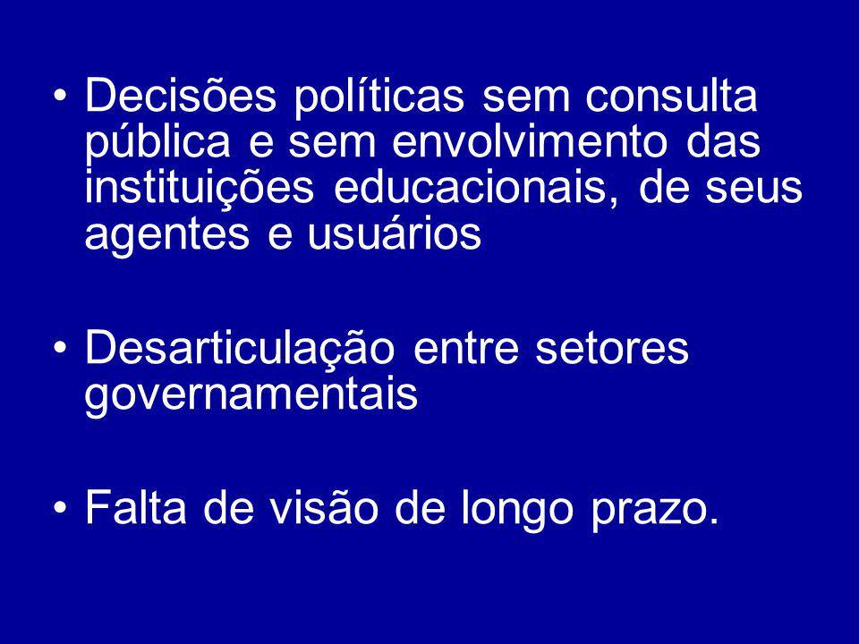 Decisões políticas sem consulta pública e sem envolvimento das instituições educacionais, de seus agentes e usuários Desarticulação entre setores gove