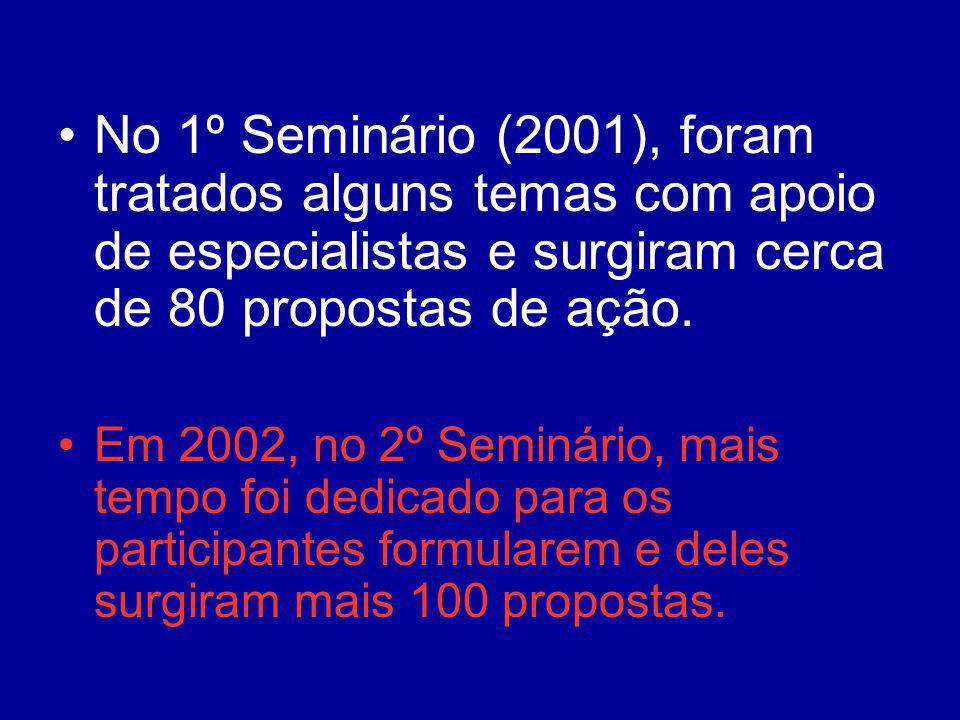 No 1º Seminário (2001), foram tratados alguns temas com apoio de especialistas e surgiram cerca de 80 propostas de ação. Em 2002, no 2º Seminário, mai
