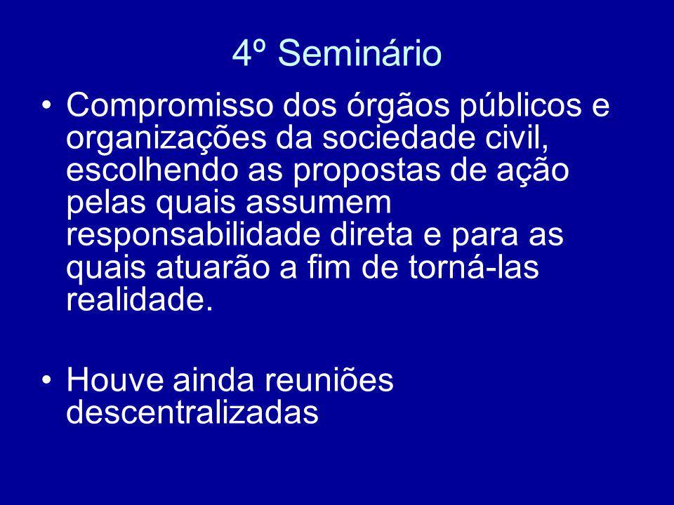 4º Seminário Compromisso dos órgãos públicos e organizações da sociedade civil, escolhendo as propostas de ação pelas quais assumem responsabilidade d