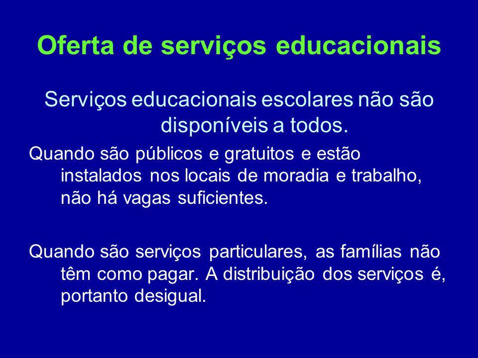 Oferta de serviços educacionais Serviços educacionais escolares não são disponíveis a todos. Quando são públicos e gratuitos e estão instalados nos lo
