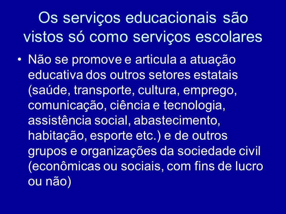 Os serviços educacionais são vistos só como serviços escolares Não se promove e articula a atuação educativa dos outros setores estatais (saúde, trans