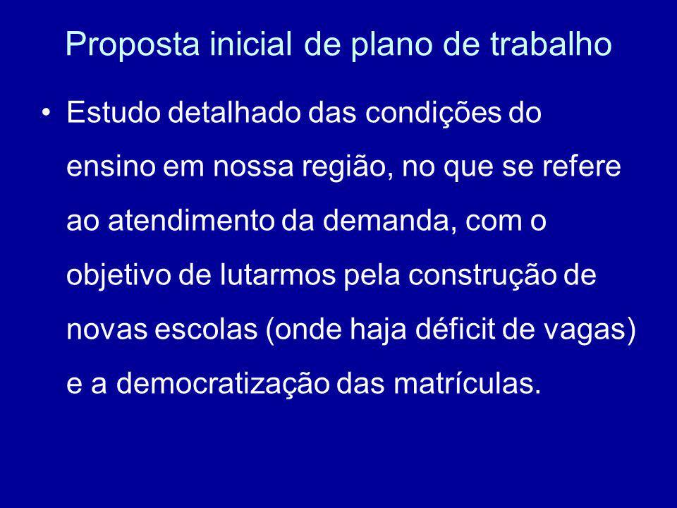 Proposta inicial de plano de trabalho Estudo detalhado das condições do ensino em nossa região, no que se refere ao atendimento da demanda, com o obje