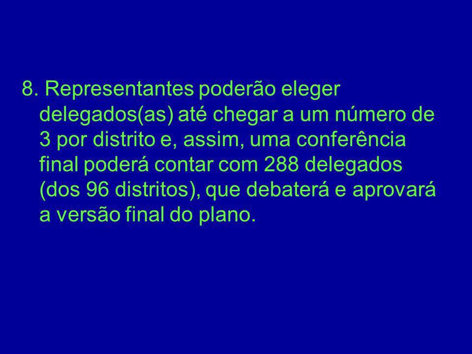 8. Representantes poderão eleger delegados(as) até chegar a um número de 3 por distrito e, assim, uma conferência final poderá contar com 288 delegado