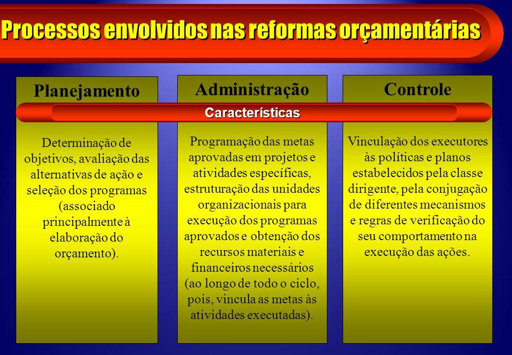 Processos envolvidos nas reformas orçamentárias Planejamento Determinação de objetivos, avaliação das alternativas de ação e seleção dos programas (as