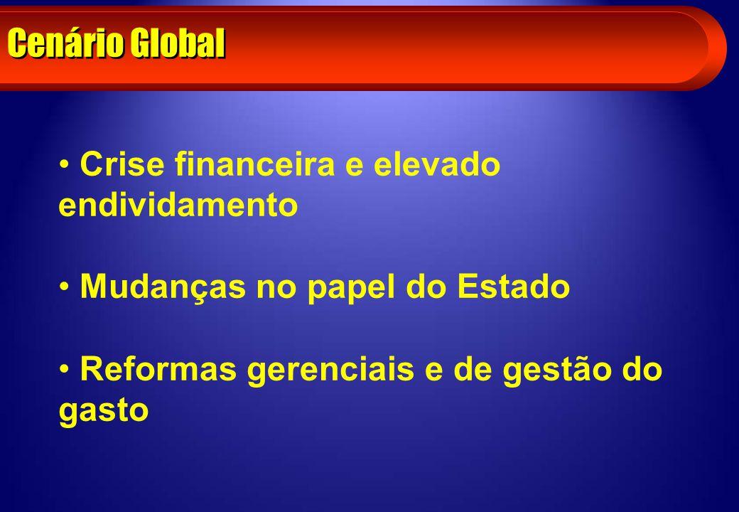 Cenário Global Crise financeira e elevado endividamento Mudanças no papel do Estado Reformas gerenciais e de gestão do gasto