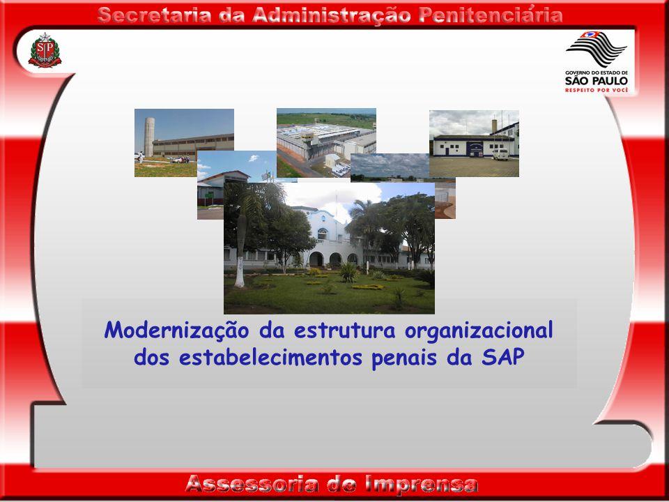 Modernização da estrutura organizacional dos estabelecimentos penais da SAP