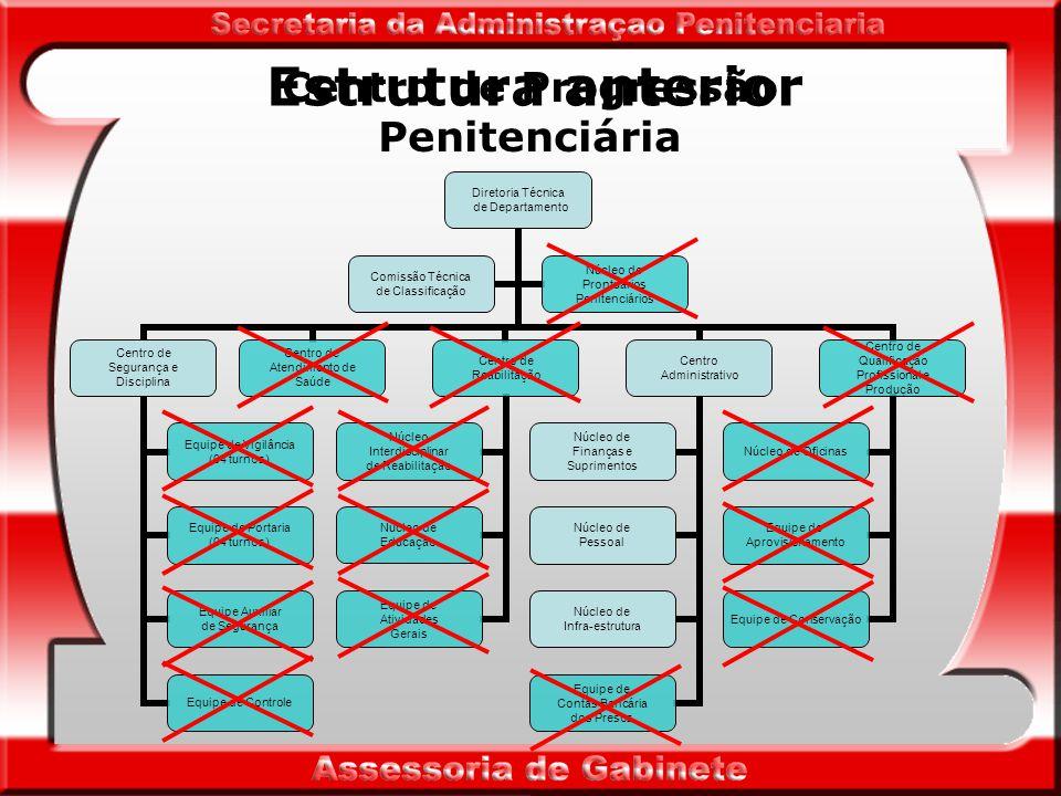 CPP Centro de Progressão Penitenciária - destina-se ao cumprimento de penas privativas de liberdade, em regime semi-aberto, por presos do sexo masculino.