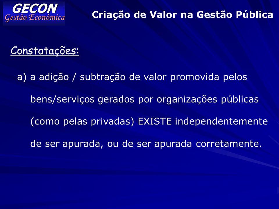 GECON Gestão Econômica Análise Comparativa EFICÁCIA contribui ção social despesas impostos DADOS: Terceirização de uma atividade por $400.