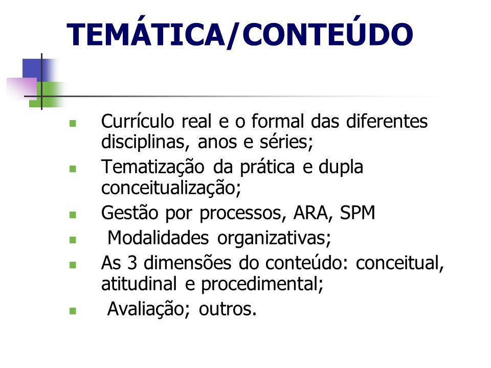 TEMÁTICA/CONTEÚDO Currículo real e o formal das diferentes disciplinas, anos e séries; Tematização da prática e dupla conceitualização; Gestão por pro