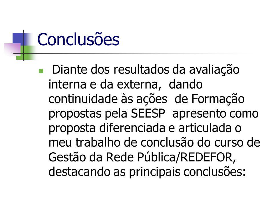 Conclusões Diante dos resultados da avaliação interna e da externa, dando continuidade às ações de Formação propostas pela SEESP apresento como propos