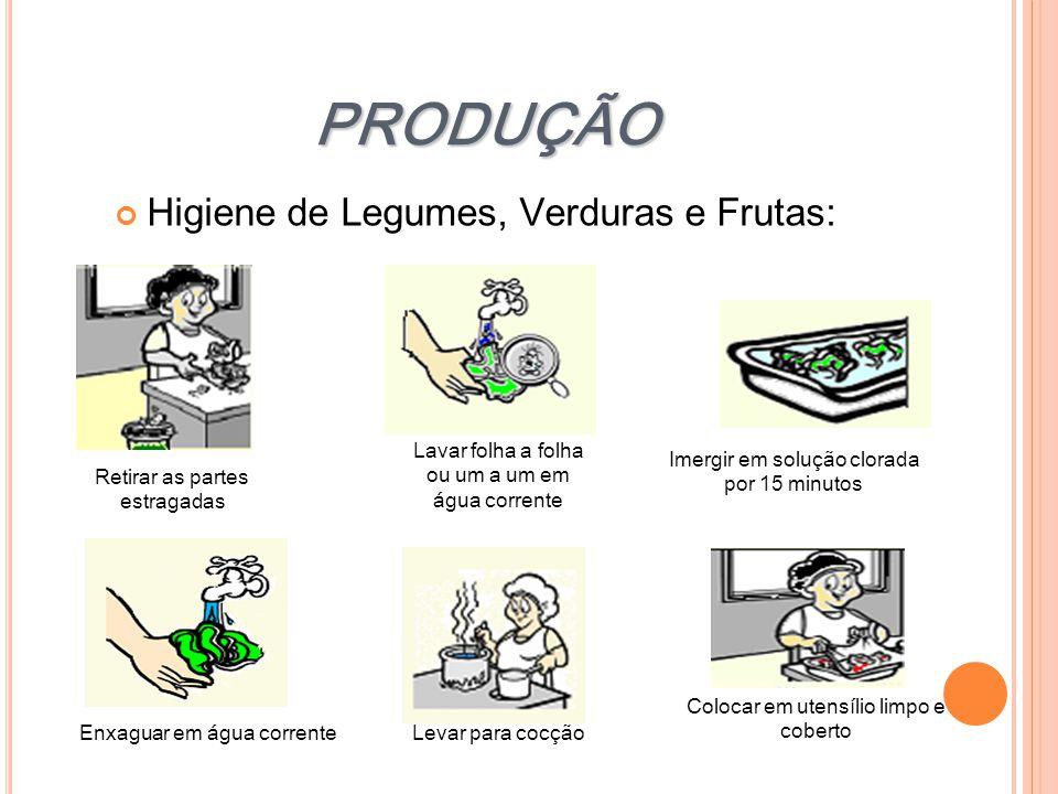 PRODUÇÃO Higiene de Legumes, Verduras e Frutas: Retirar as partes estragadas Lavar folha a folha ou um a um em água corrente Imergir em solução clorad