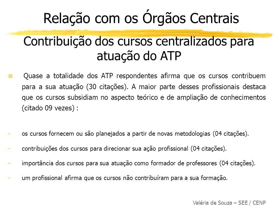Valéria de Souza – SEE / CENP z Quase a totalidade dos ATP respondentes afirma que os cursos contribuem para a sua atuação (30 citações). A maior part