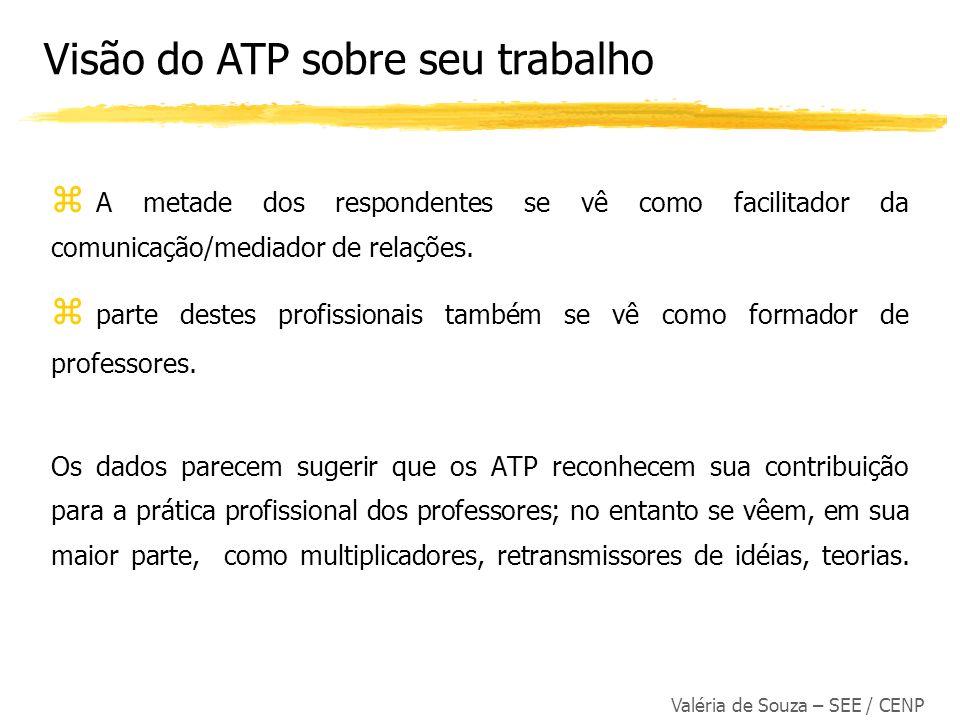 Valéria de Souza – SEE / CENP A metade dos respondentes se vê como facilitador da comunicação/mediador de relações. z parte destes profissionais també