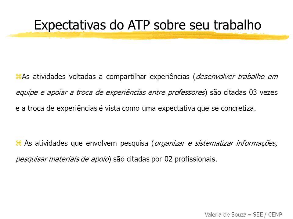Valéria de Souza – SEE / CENP zAs atividades voltadas a compartilhar experiências (desenvolver trabalho em equipe e apoiar a troca de experiências ent