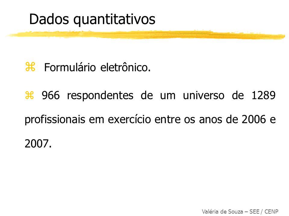 Valéria de Souza – SEE / CENP z Formulário eletrônico. z 966 respondentes de um universo de 1289 profissionais em exercício entre os anos de 2006 e 20