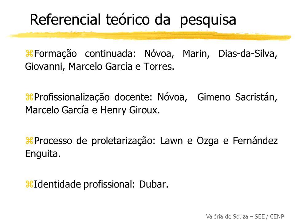 Valéria de Souza – SEE / CENP z Traçar um perfil do ATP e de suas condições de trabalho.