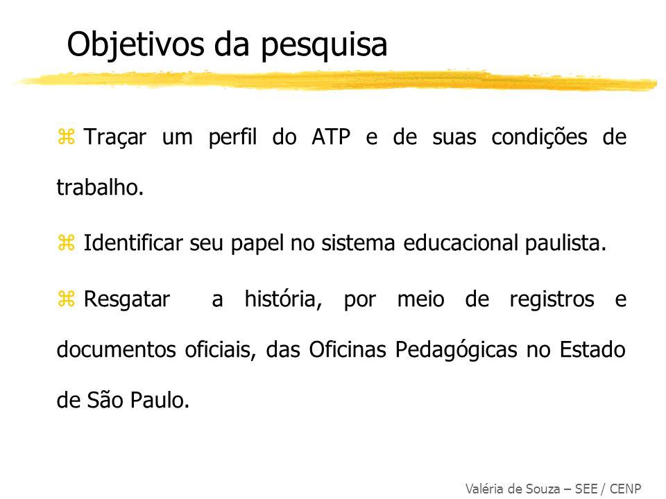 Valéria de Souza – SEE / CENP z Traçar um perfil do ATP e de suas condições de trabalho. z Identificar seu papel no sistema educacional paulista. z Re