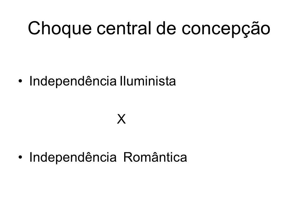 Choque central de concepção Independência Iluminista X Independência Romântica