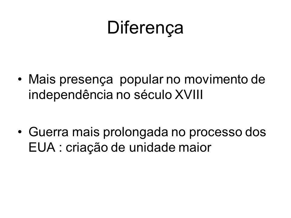 Diferença Mais presença popular no movimento de independência no século XVIII Guerra mais prolongada no processo dos EUA : criação de unidade maior