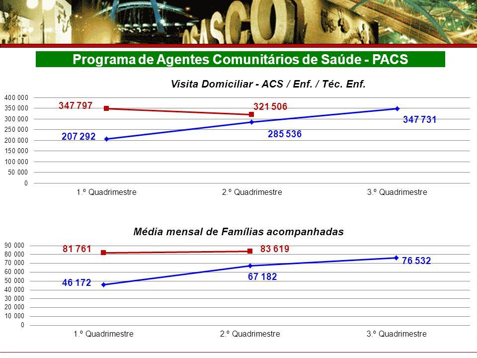 Prefeitura do Município de Osasco Secretaria de Saúde Prestação de Contas – 4° Trimestre 2007 Programa de Agentes Comunitários de Saúde - PACS