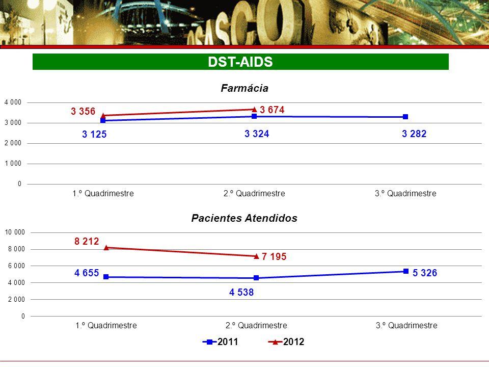 Prefeitura do Município de Osasco Secretaria de Saúde Prestação de Contas – 4° Trimestre 2007 DST-AIDS