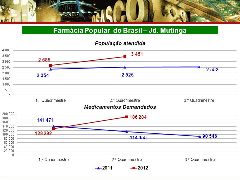 Prefeitura do Município de Osasco Secretaria de Saúde Prestação de Contas – 4° Trimestre 2007 Farmácia Popular do Brasil – Jd. Mutinga