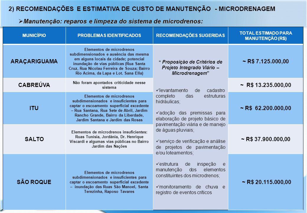 SECRETARIA DE SANEAMENTO E ENERGIA DEPARTAMENTO DE ÁGUAS E ENERGIA ELÉTRICA - DAEE SECRETARIA DE SANEAMENTO E RECURSOS HÍDRICOS SECRETARIA DE SANEAMEN