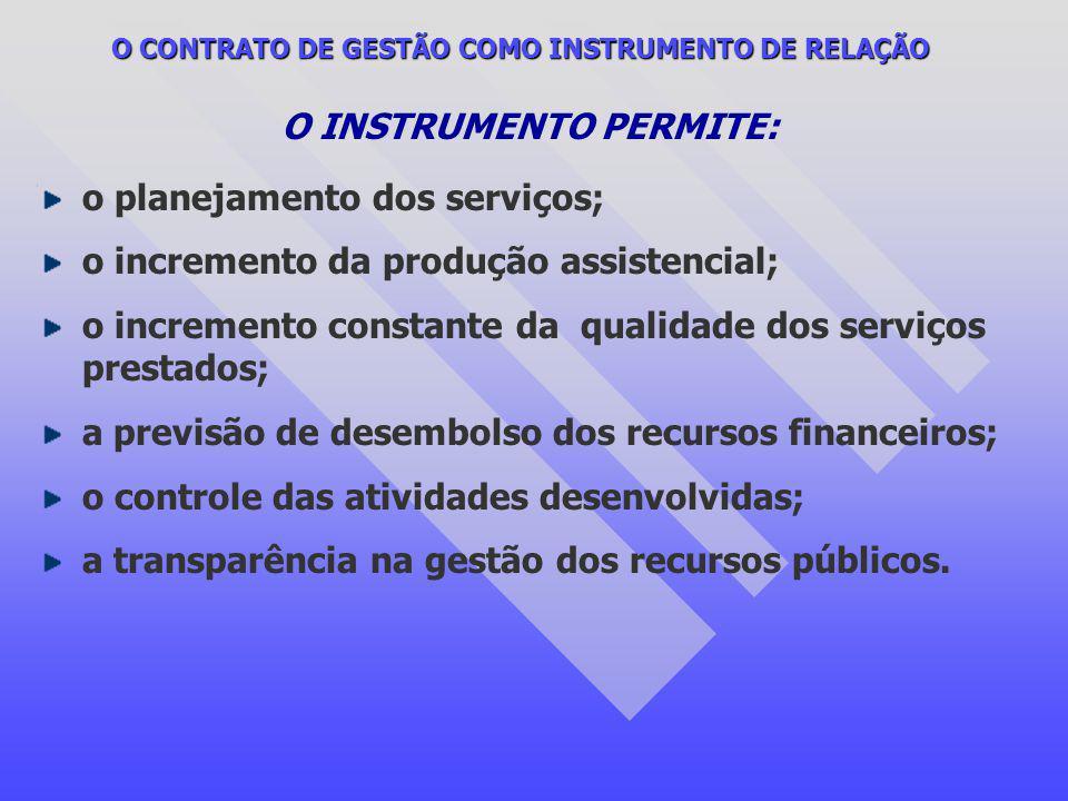 O CONTRATO DE GESTÃO COMO INSTRUMENTO DE RELAÇÃO O INSTRUMENTO PERMITE: o planejamento dos serviços; o incremento da produção assistencial; o incremen