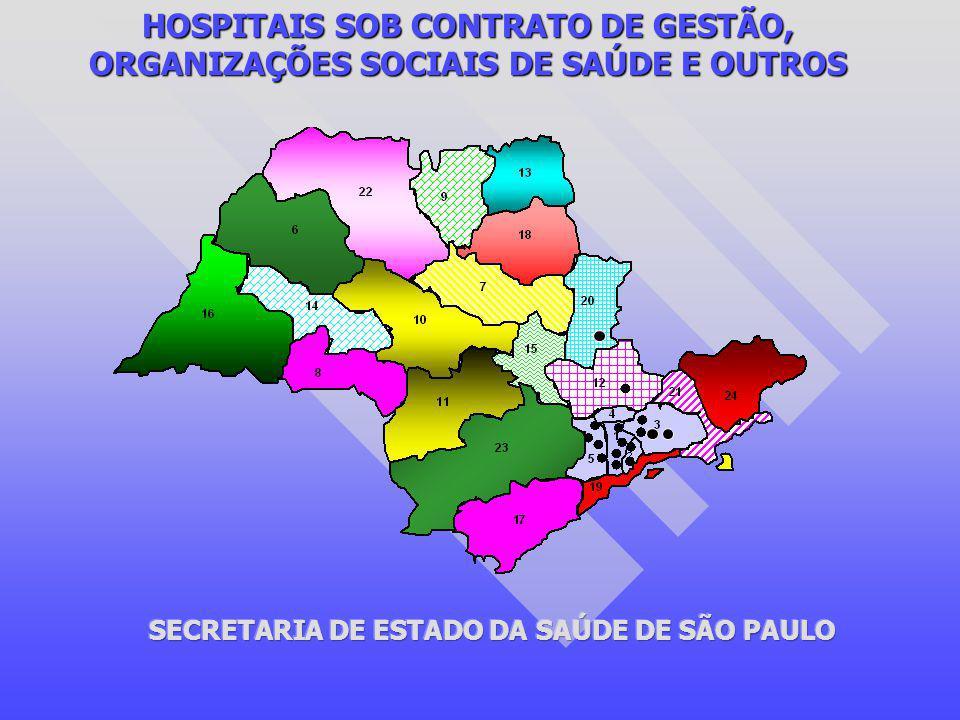 HOSPITAIS SOB CONTRATO DE GESTÃO, ORGANIZAÇÕES SOCIAIS DE SAÚDE E OUTROS