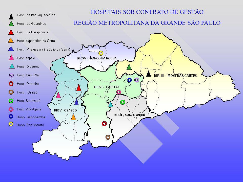 Hosp. Sapopemba Hosp. Fco.Morato HOSPITAIS SOB CONTRATO DE GESTÃO REGIÃO METROPOLITANA DA GRANDE SÃO PAULO