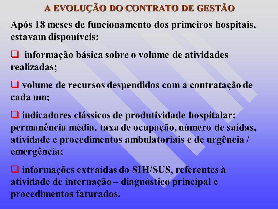 A EVOLUÇÃO DO CONTRATO DE GESTÃO Após 18 meses de funcionamento dos primeiros hospitais, estavam disponíveis: informação básica sobre o volume de ativ