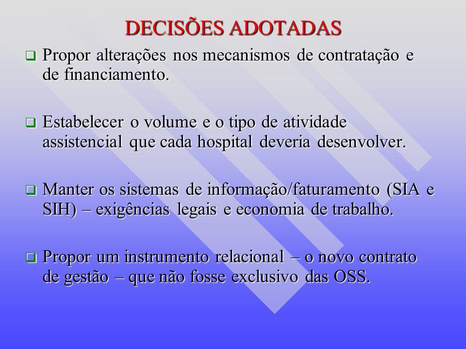 DECISÕES ADOTADAS Propor alterações nos mecanismos de contratação e de financiamento. Propor alterações nos mecanismos de contratação e de financiamen