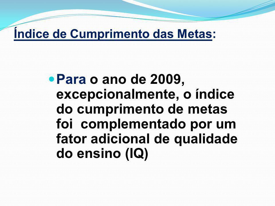 Índice de Cumprimento das Metas: Para o ano de 2009, excepcionalmente, o índice do cumprimento de metas foi complementado por um fator adicional de qualidade do ensino (IQ)