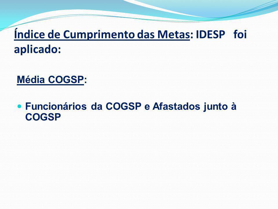 Índice de Cumprimento das Metas: IDESP foi aplicado: Média COGSP: Funcionários da COGSP e Afastados junto à COGSP