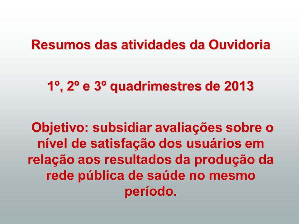 UNIDADE/SETOR1º quadr2º quadr3º quadrAnualOBS 01 - CENTRO MÉDICO7193056 02 - POLICLINICA CAPELA741627 03 - UBS PLANALTO0224 04 - SECRETARIA SAUDE810826 05 - SANTA CASA163019 Até 11/05 06 - UBS TRÊS IRMÃOS2013 07 - PA CAPELA0325 08 - CAPS9009 09 - UBS JOÃO XXIII1337 10 – CENTRAL TRANSPORTES3115 11 - FARMÁCIA MUNICIPAL791228 12 - PAMDA0101 13 - CENTRAL REGULAÇÃO1269 Manifestações por Unidade / Setor