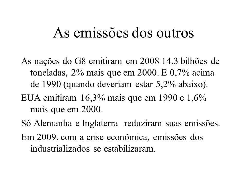 As emissões dos outros As nações do G8 emitiram em 2008 14,3 bilhões de toneladas, 2% mais que em 2000.