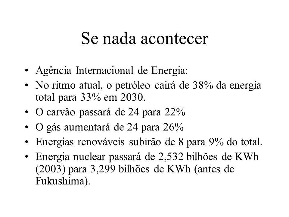 Se nada acontecer Agência Internacional de Energia: No ritmo atual, o petróleo cairá de 38% da energia total para 33% em 2030.