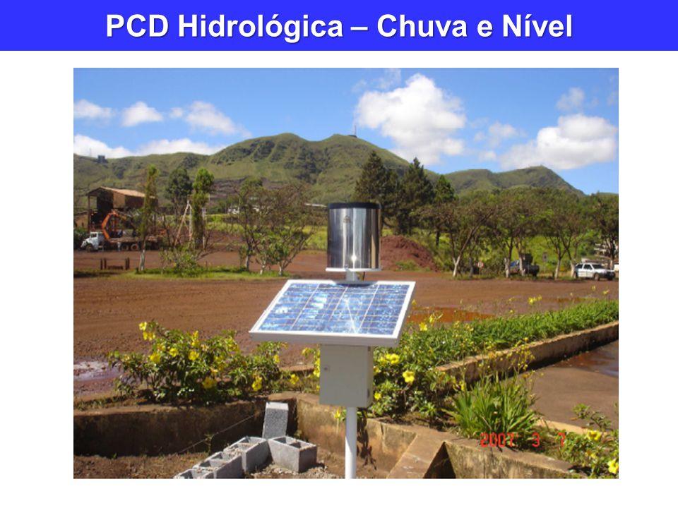 PCD Hidrológica – Chuva e Nível