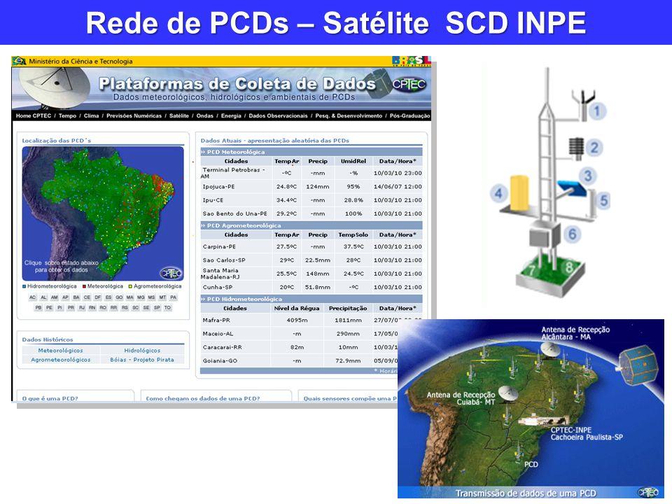 Rede de PCDs – Satélite SCD INPE