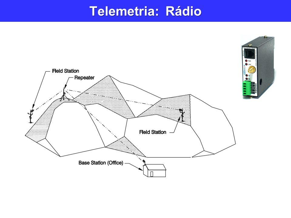 Telemetria: Rádio