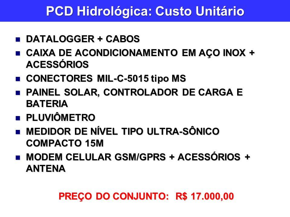 DATALOGGER + CABOS DATALOGGER + CABOS CAIXA DE ACONDICIONAMENTO EM AÇO INOX + ACESSÓRIOS CAIXA DE ACONDICIONAMENTO EM AÇO INOX + ACESSÓRIOS CONECTORES