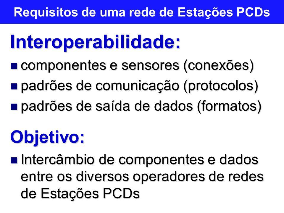 Interoperabilidade: componentes e sensores (conexões) componentes e sensores (conexões) padrões de comunicação (protocolos) padrões de comunicação (pr