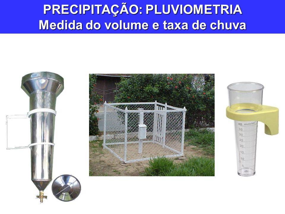 PRECIPITAÇÃO: PLUVIOMETRIA Medida do volume e taxa de chuva