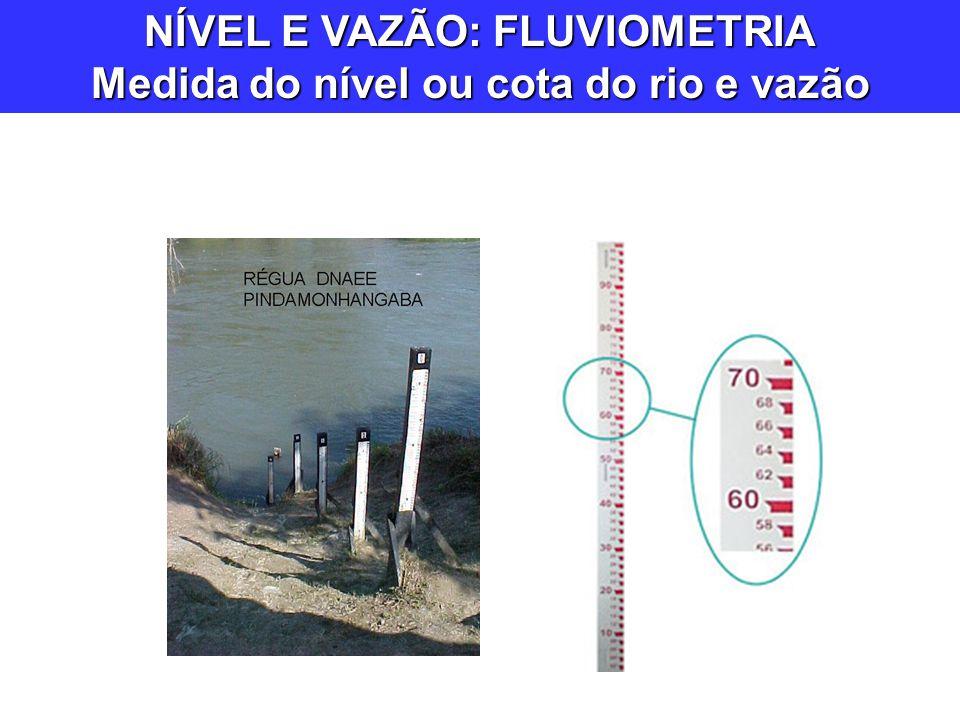 NÍVEL E VAZÃO: FLUVIOMETRIA Medida do nível ou cota do rio e vazão