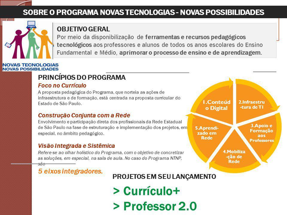 OBJETIVO GERAL Por meio da disponibilização de ferramentas e recursos pedagógicos tecnológicos aos professores e alunos de todos os anos escolares do Ensino Fundamental e Médio, aprimorar o processo de ensino e de aprendizagem.