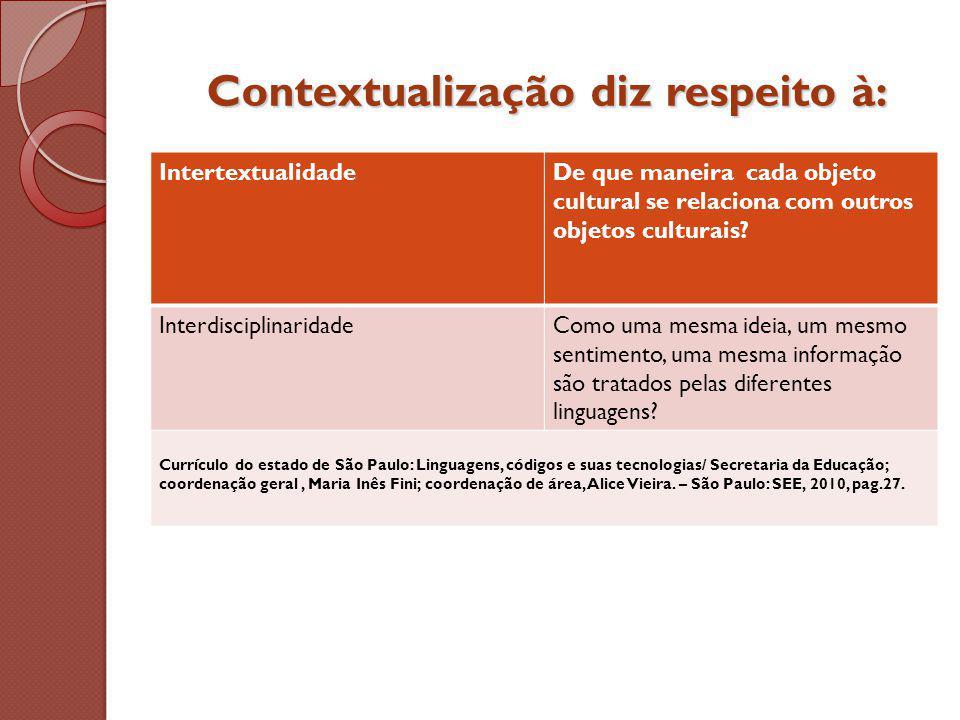 Contextualização diz respeito à: IntertextualidadeDe que maneira cada objeto cultural se relaciona com outros objetos culturais.