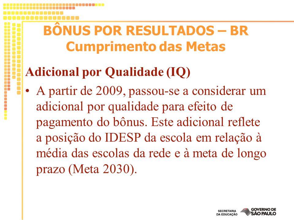 Adicional por Qualidade (IQ) A partir de 2009, passou-se a considerar um adicional por qualidade para efeito de pagamento do bônus. Este adicional ref