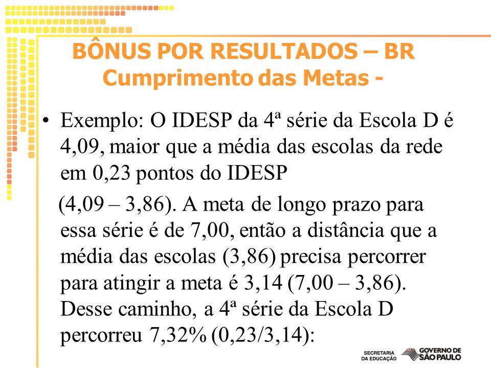 Exemplo: O IDESP da 4ª série da Escola D é 4,09, maior que a média das escolas da rede em 0,23 pontos do IDESP (4,09 – 3,86). A meta de longo prazo pa